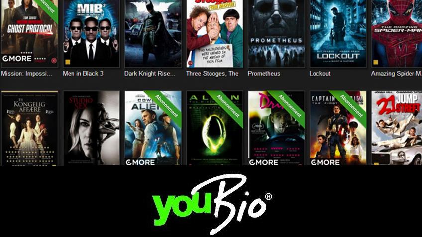 Youbio på iPhone & iPad – Sådan gør du